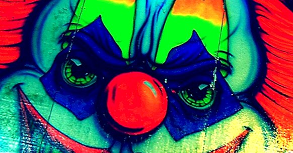 Coulrophobia (fear of clowns): causes, symptoms and treatment